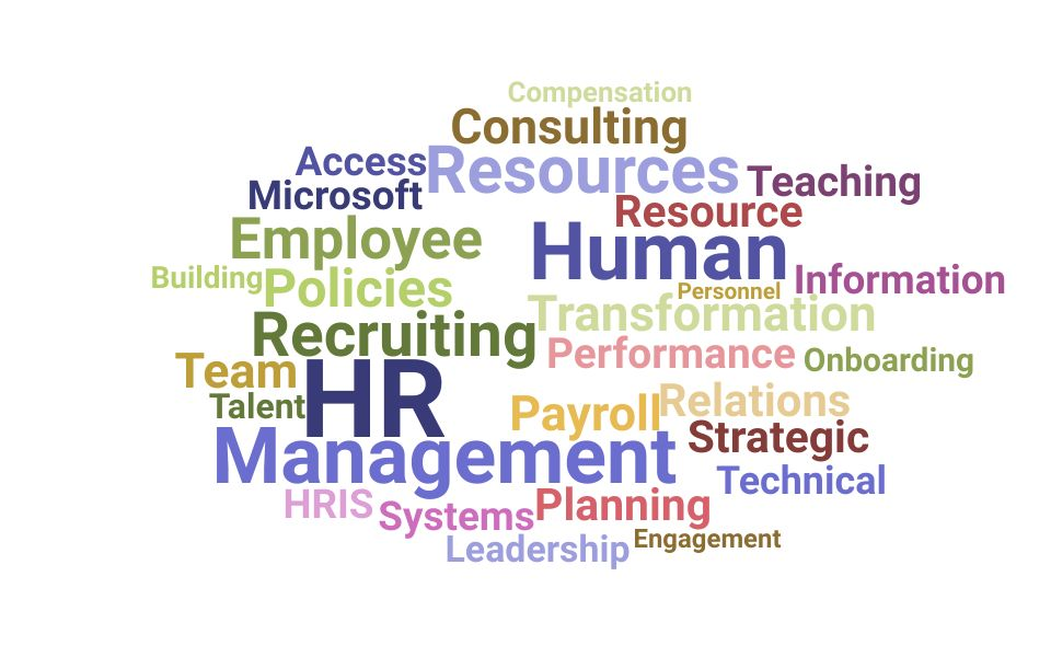 Top Human Resources Executive Skills and Keywords to Include On Your Resume