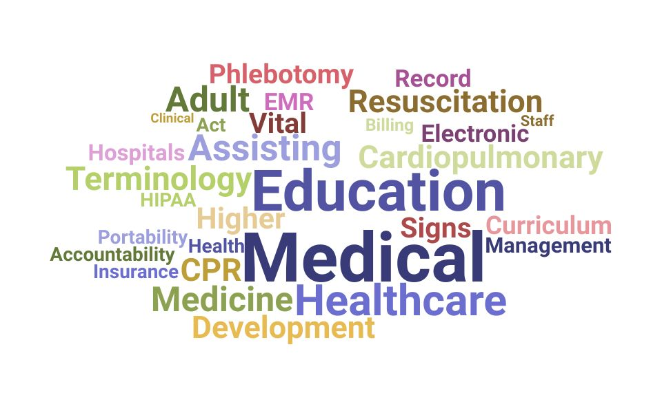 Top Medical Instructor Skills and Keywords to Include On Your Resume