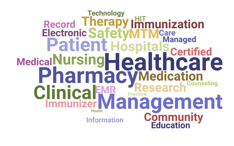 Top Clinical Services Manager Skills and Keywords to Include On Your Resume