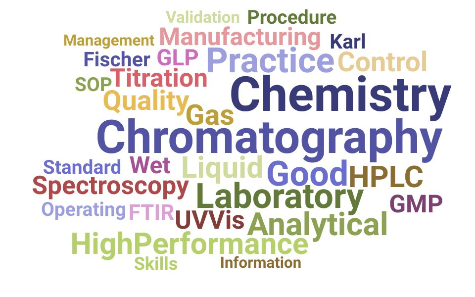 Top Quality Control Chemist Skills and Keywords to Include On Your Resume