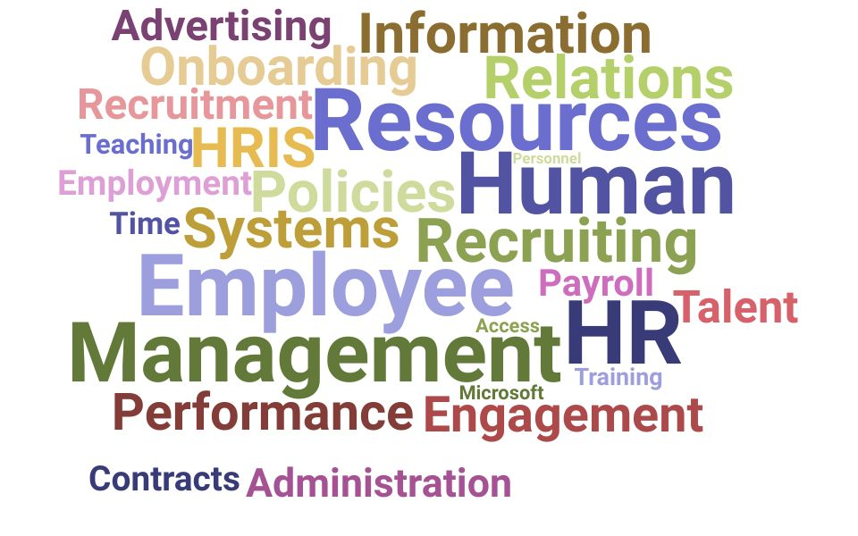 Top Human Resources Administrator Skills and Keywords to Include On Your Resume