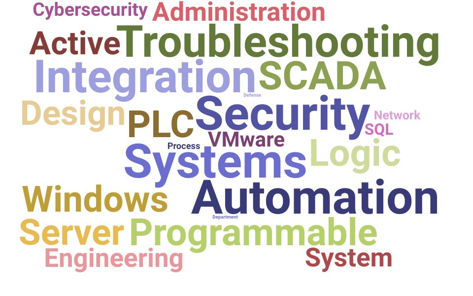 Top System Integrator Skills and Keywords to Include On Your Resume