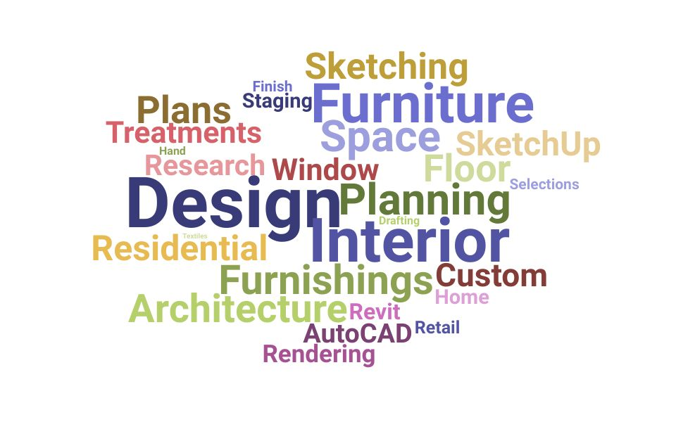 Top Interior Design Consultant Skills and Keywords to Include On Your Resume
