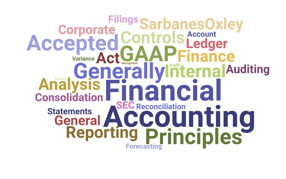 Top Director Of Corporate Accounting Skills and Keywords to Include On Your Resume