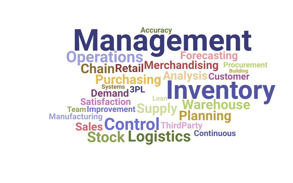 Top Inventory Manager Skills and Keywords to Include On Your Resume