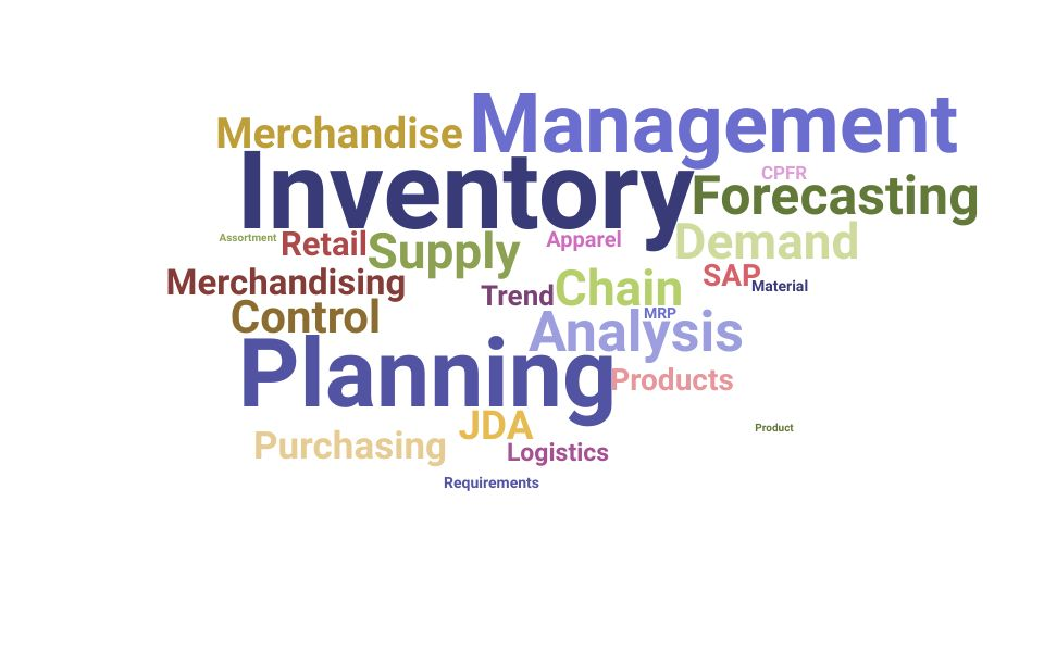 Top Inventory Planner Skills and Keywords to Include On Your Resume