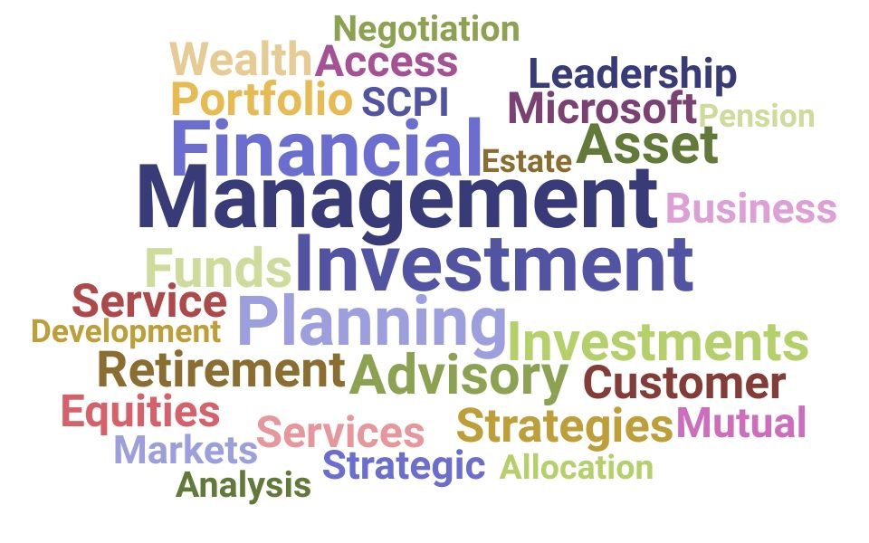Top Investment Advisor Skills and Keywords to Include On Your Resume