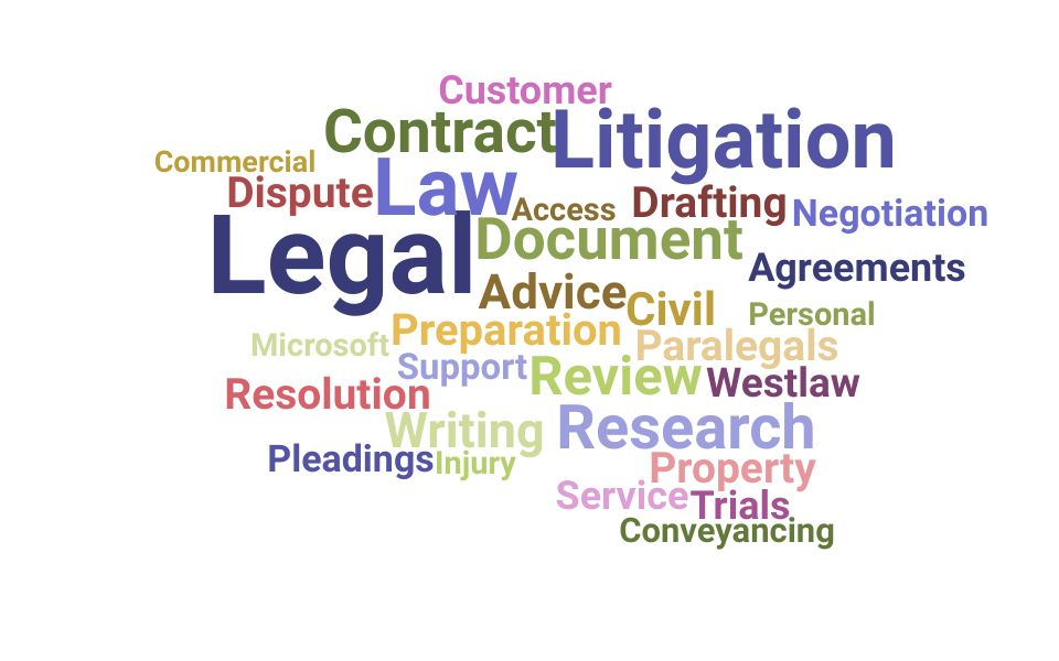 Top Paralegal Skills and Keywords to Include On Your Resume