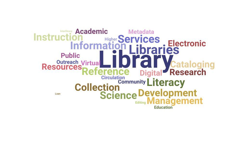 Top Librarian Skills and Keywords to Include On Your Resume