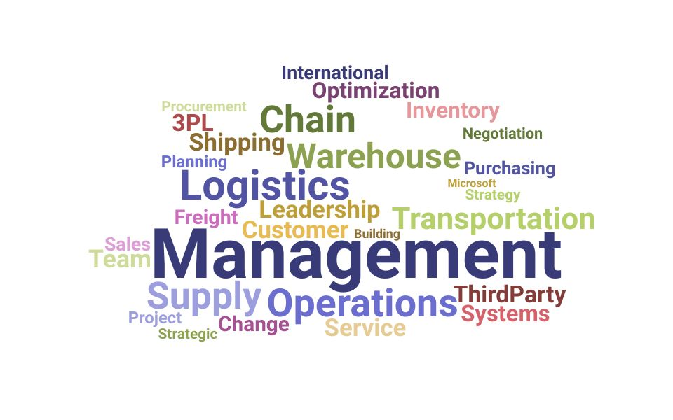 Top Director Of Logistics Skills and Keywords to Include On Your Resume
