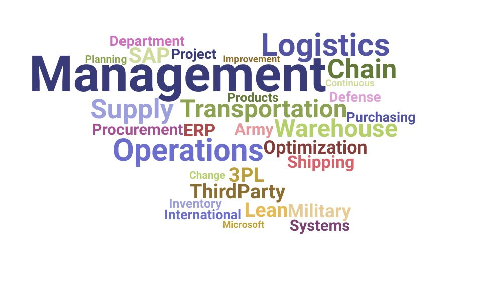 Top Logistics Project Manager Skills and Keywords to Include On Your Resume