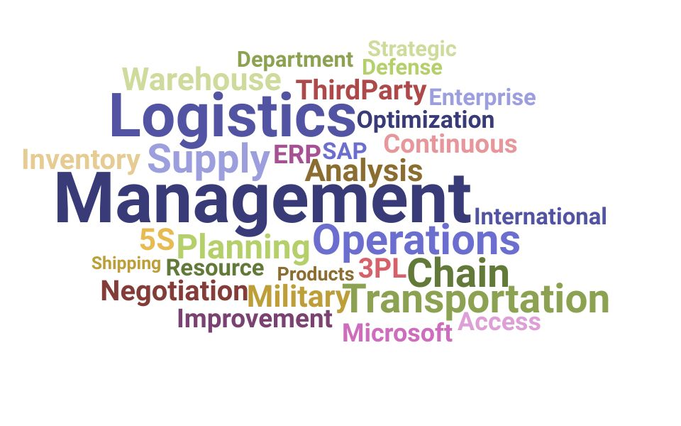 Top Logistics Analyst Skills and Keywords to Include On Your Resume