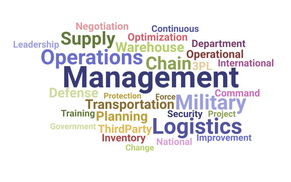 Top Head Of Logistics Skills and Keywords to Include On Your Resume