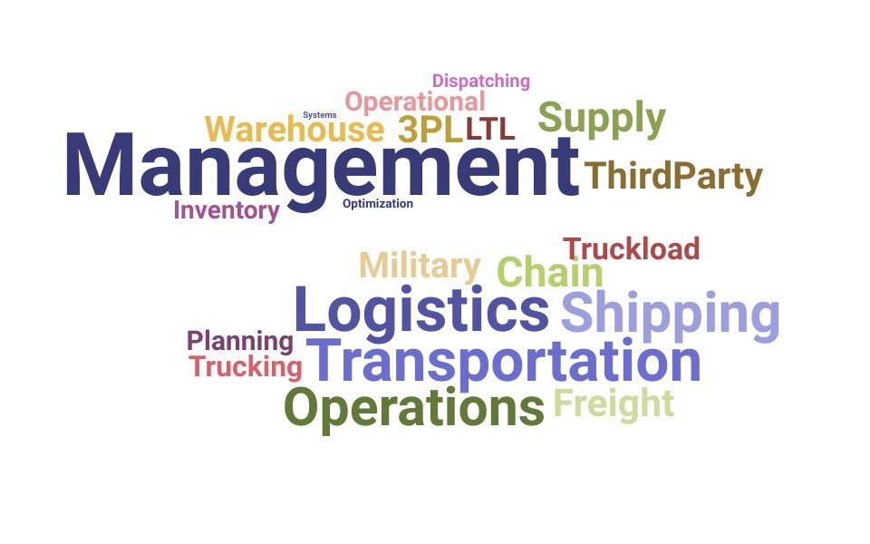 Top Logistics Planner Skills and Keywords to Include On Your Resume