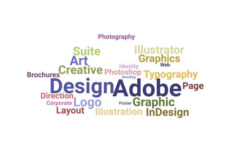 Top Graphic Design Instructor Skills and Keywords to Include On Your Resume
