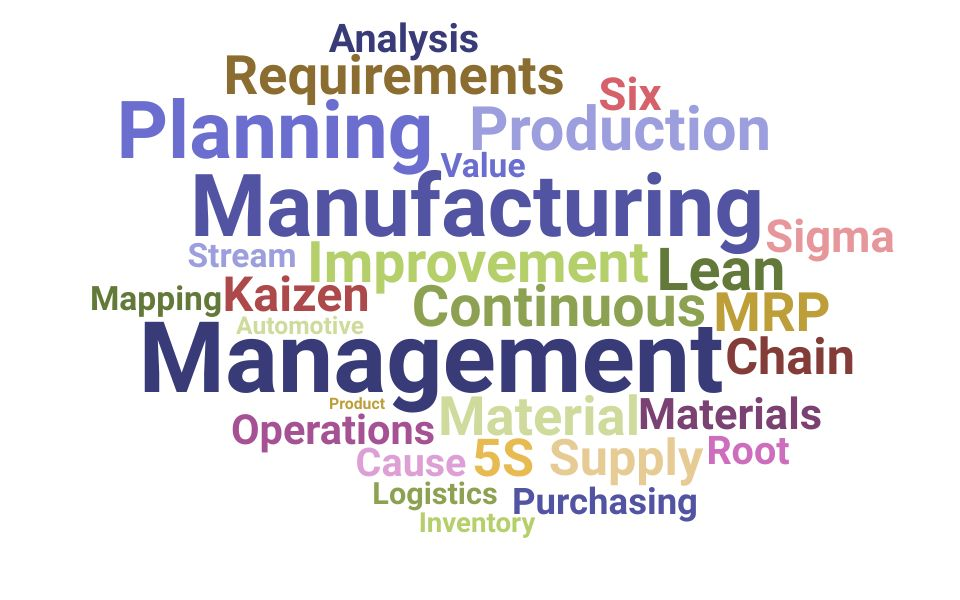 Top Production Control Manager Skills and Keywords to Include On Your Resume