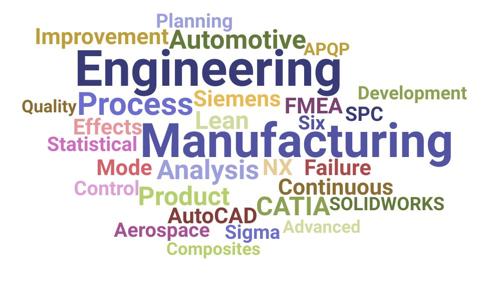 Top Manufacturing Engineer Skills and Keywords to Include On Your Resume