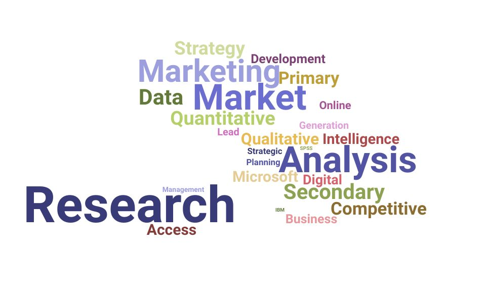 Top Market Researcher Skills and Keywords to Include On Your Resume