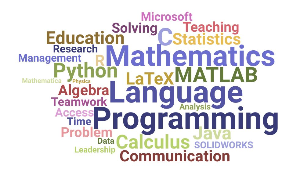 Top Mathematics Tutor Skills and Keywords to Include On Your Resume