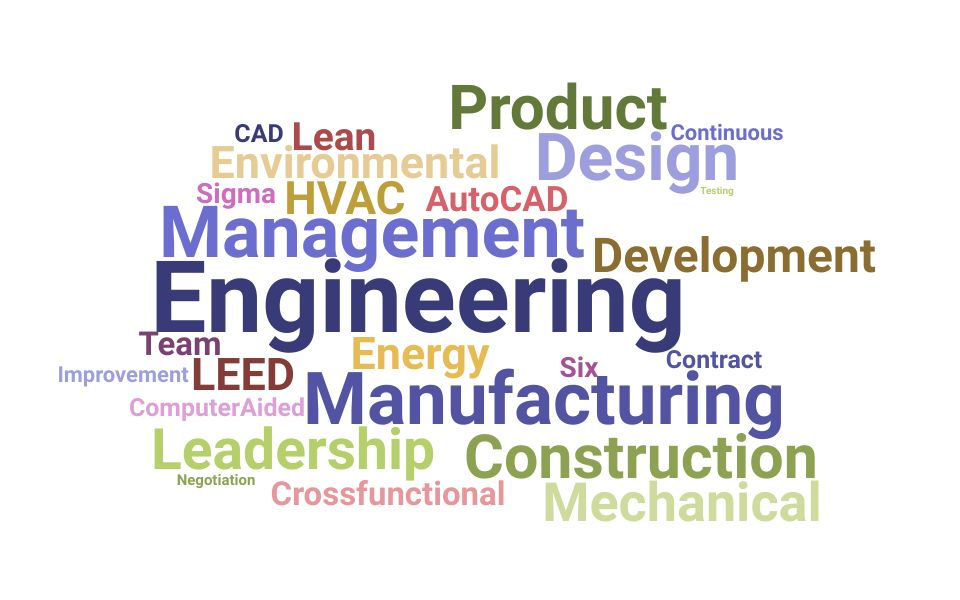 Top Director Of Mechanical Engineering Skills and Keywords to Include On Your Resume