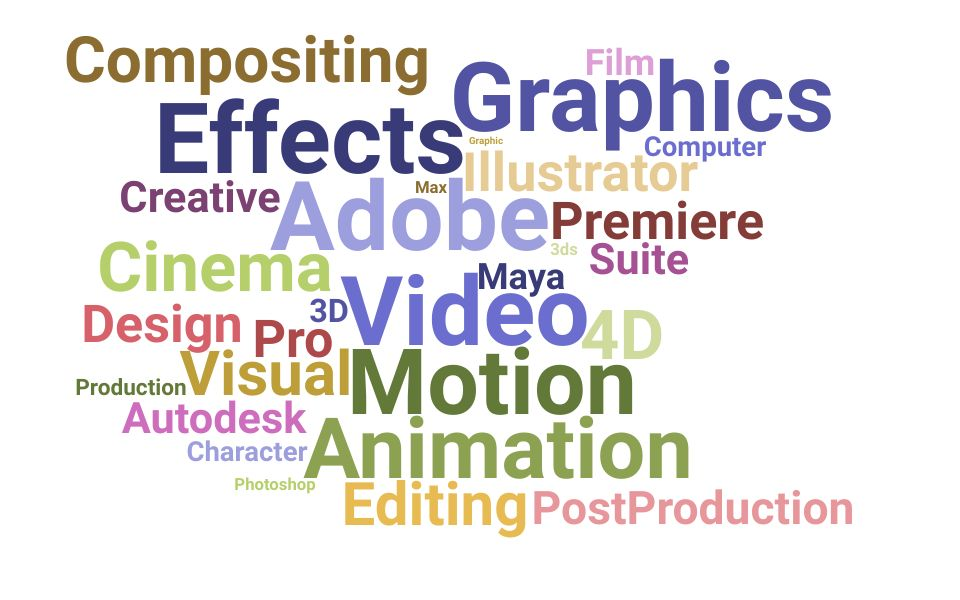 Top Motion Graphic Artist Skills and Keywords to Include On Your Resume