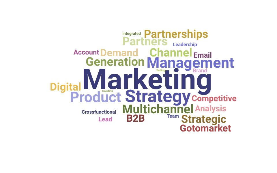 Top Channel Marketing Manager Skills and Keywords to Include On Your Resume