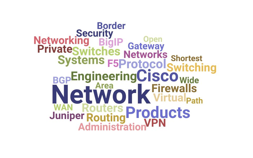 Top Network Engineer Skills and Keywords to Include On Your Resume