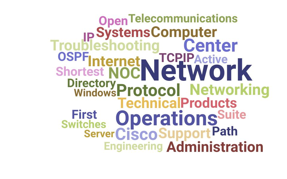 Top Network Operations Center Skills and Keywords to Include On Your Resume