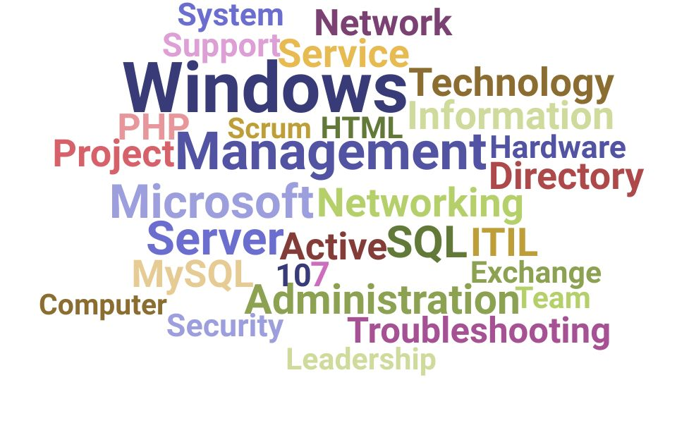 Top Information Technology Specialist Skills and Keywords to Include On Your Resume
