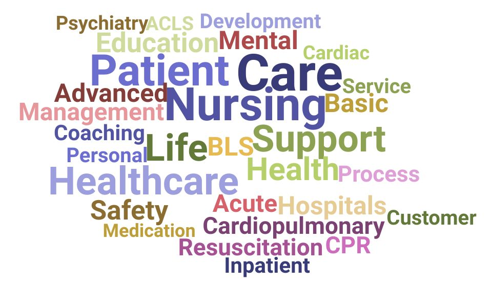 Top Nurse Skills and Keywords to Include On Your Resume
