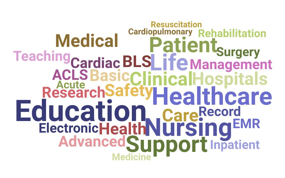 Top Clinical Instructor Skills and Keywords to Include On Your Resume