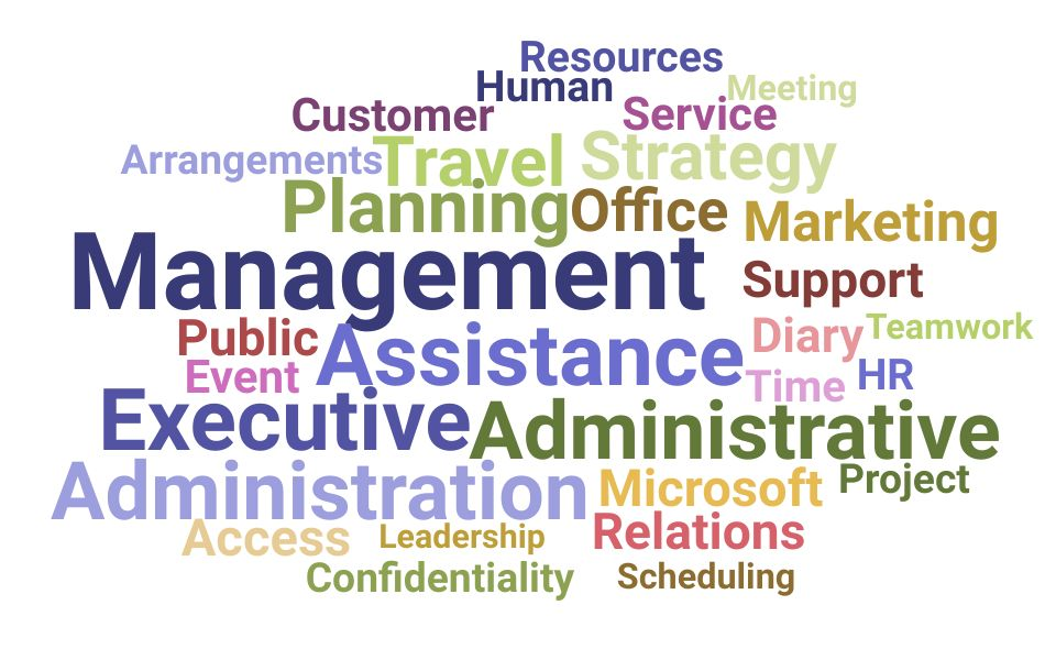 Top Executive Assistant Skills and Keywords to Include On Your Resume