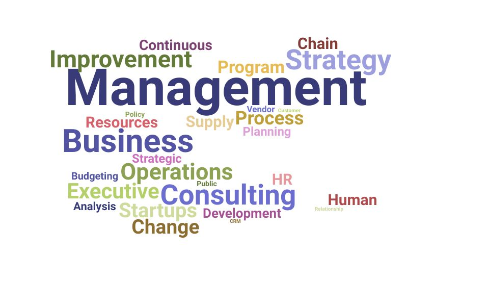 Top Operations Management Consultant Skills and Keywords to Include On Your Resume