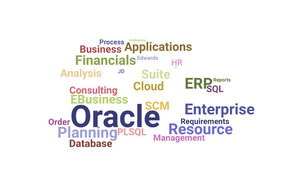 Top Oracle Functional Consultant Skills and Keywords to Include On Your Resume