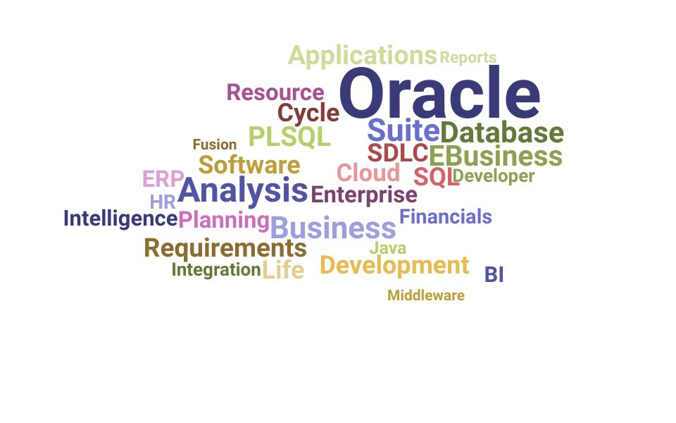 Top Oracle Specialist Skills and Keywords to Include On Your Resume