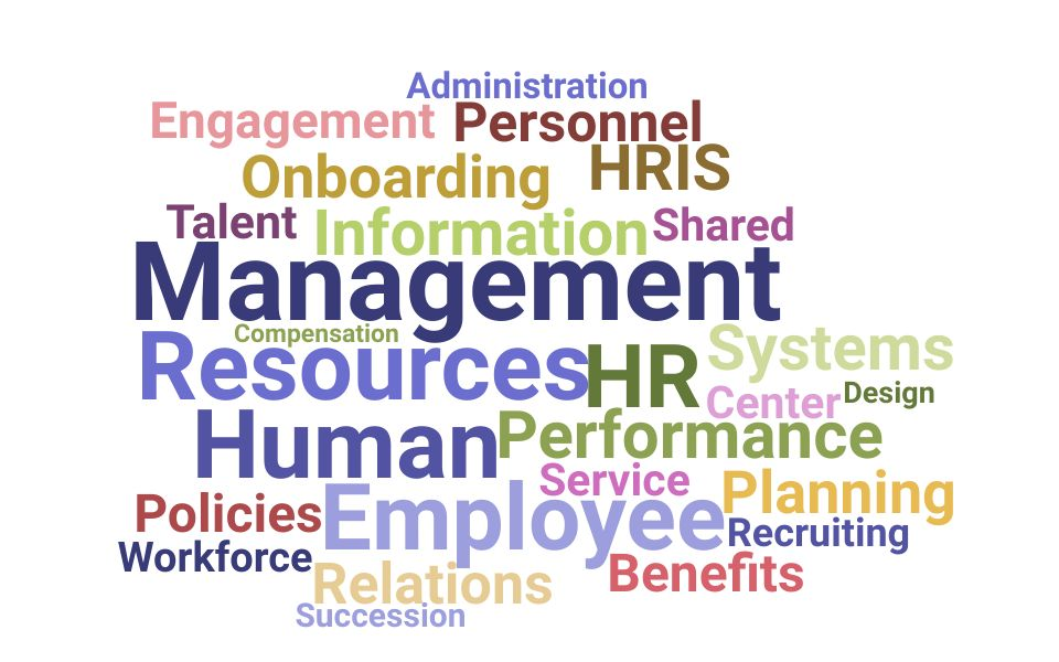 Top Human Resources Services Manager Skills and Keywords to Include On Your Resume