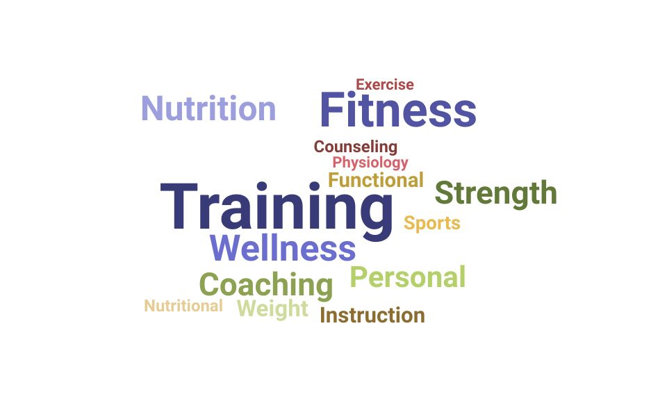 Top Personal Fitness Trainer Skills and Keywords to Include On Your Resume