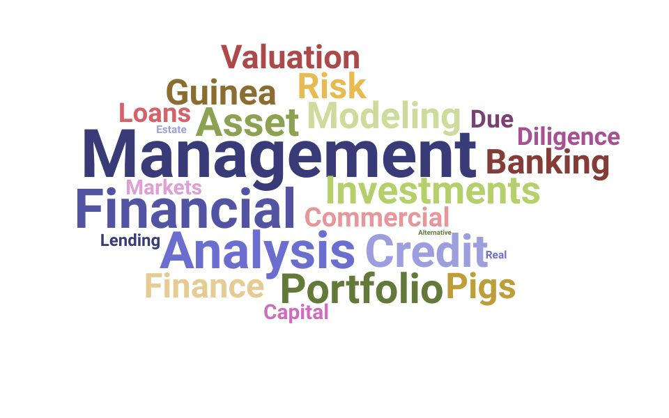 Top Vice President Portfolio Management Skills and Keywords to Include On Your Resume