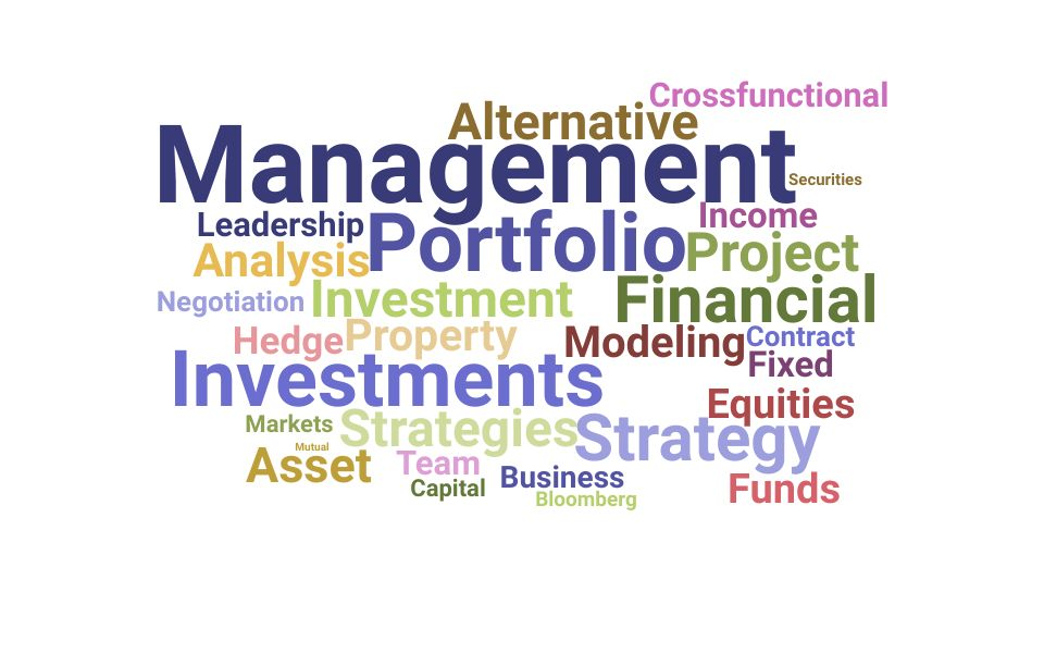 Top Portfolio Director Skills and Keywords to Include On Your Resume