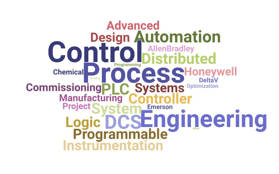 Top Process Control Engineer Skills and Keywords to Include On Your Resume