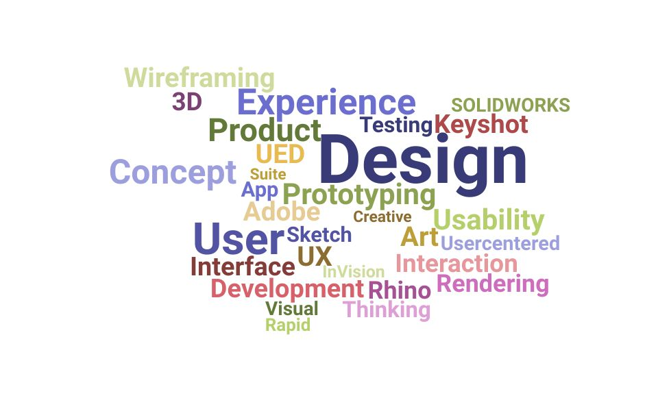 Top Product Designer Skills and Keywords to Include On Your Resume