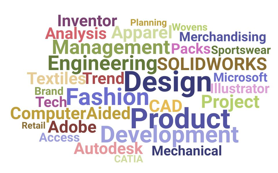 Top Product Developer Skills and Keywords to Include On Your Resume