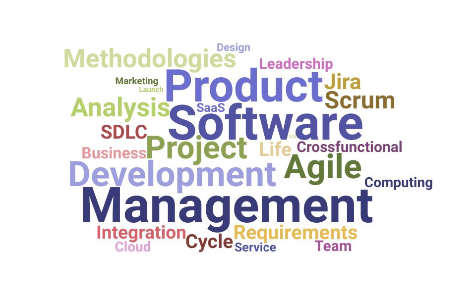Top Software Product Manager Skills and Keywords to Include On Your Resume
