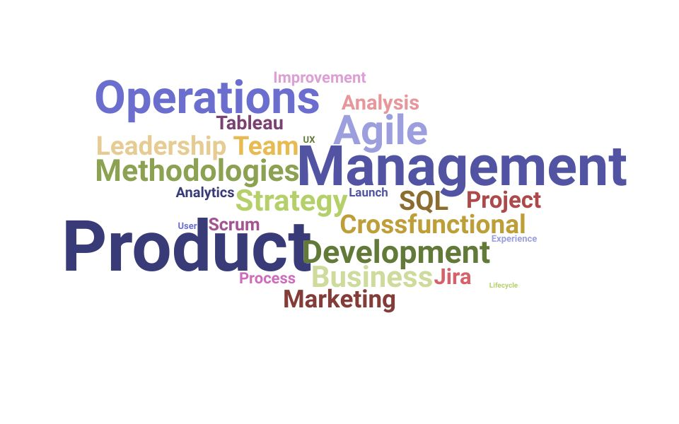Top Product Operations Manager Skills and Keywords to Include On Your Resume