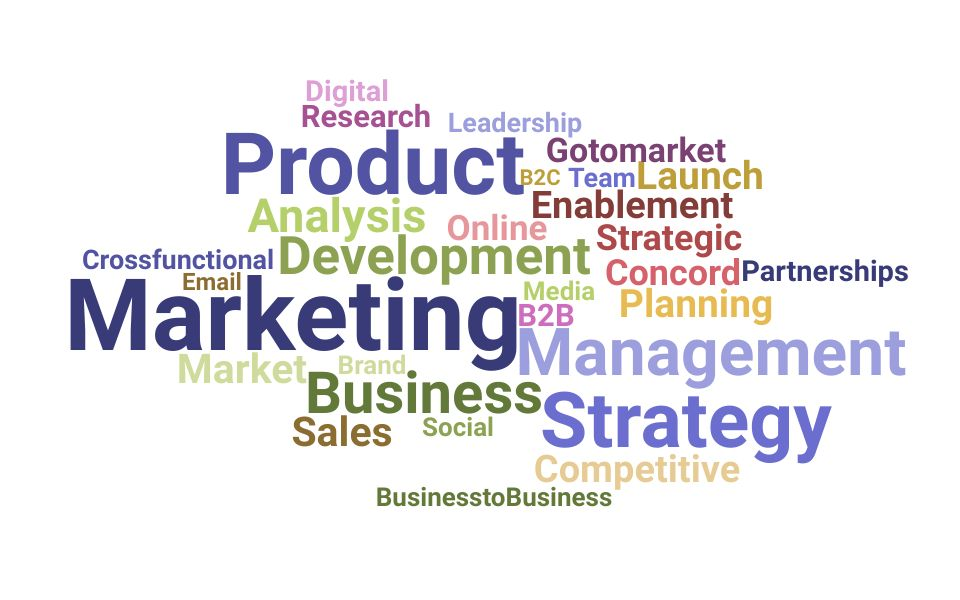 Top Product Marketing Manager Skills and Keywords to Include On Your Resume
