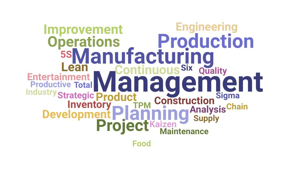 Top Production Manager Skills and Keywords to Include On Your Resume