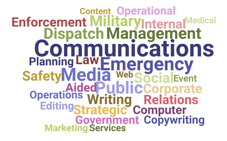 Top Communications Officer Skills and Keywords to Include On Your Resume