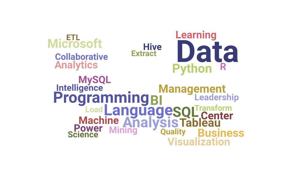 Top Data Specialist Skills and Keywords to Include On Your Resume