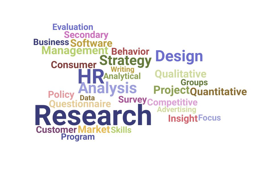 Top Research Manager Skills and Keywords to Include On Your Resume