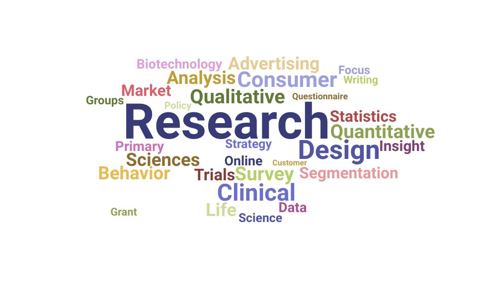 Top Research Director Skills and Keywords to Include On Your Resume